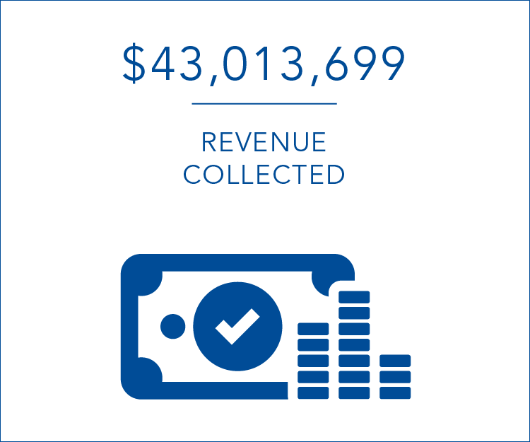 $43,013,699 in revenue collected