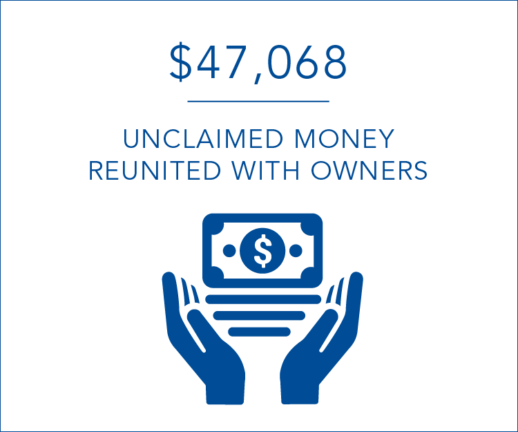 $47,068 of Unclaimed Money reunited with owners