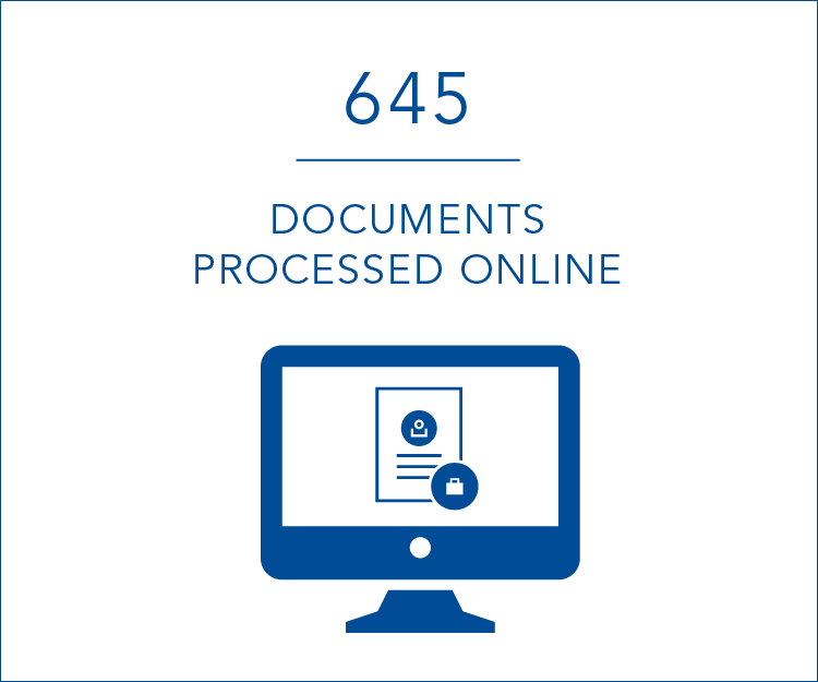 645 documents processed online